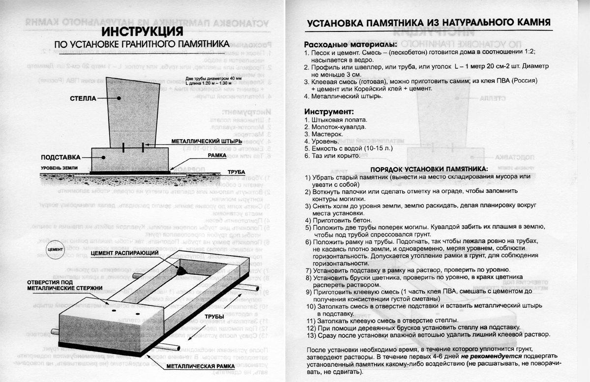 установка гранитного памятника по инструкции на металлической рамке
